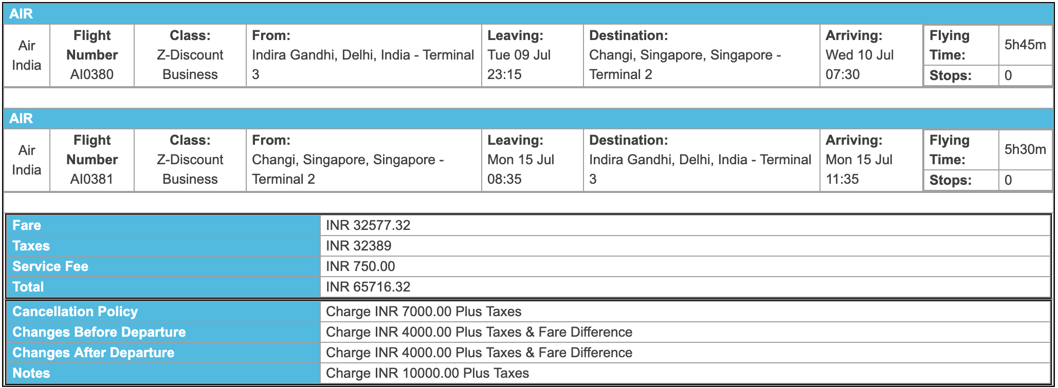 Card Review: AmEx Platinum Charge India
